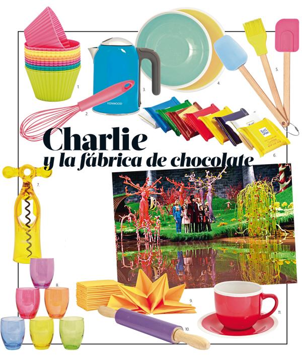 Charlie-y-la-fabrica-de-chocolate